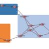 inet-henge 利用例: Batfish ネットワークトポロジーの可視化