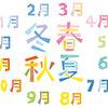 【闘病日記】(52)(2019.09.05)プレドニン5mg→4mgに約一年かかった話。