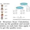 XGBoostの論文を読み解く②(Introductionの把握)|論文と実装を元に掴む木構造ベースのアルゴリズムの変遷 #2