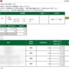 本日の株式トレード報告R1,08,15