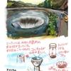 八坂台の掘込型調整池(仮称)(千葉県東金)
