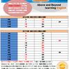 バギオMONOL IELTSコース入学日が隔週に変更されます。