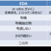 論文のメモ: EDA・TIEについての最近の論文