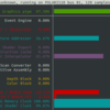 例のグラボRX470マイニングエディションとGTX1060の機械学習ベンチマーク