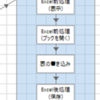Blue PrismでExcelを操作する<詳細版②> Excel VBOの代表的なアクション(前処理編)