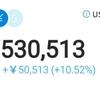 WealthNaviで+5万!