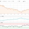 【節税】JTの配当落ち日で株価下落!【配当金】