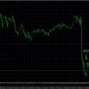 トレード結果 GBP/CHF