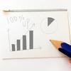 融資は目的ではなく事業継続の手段