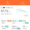 2017/11/08 糖質制限ダイエット58日目