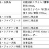 """ロシア/中共の対日核戦力大増強に""""脳天気""""日本 ──米国に核抑止力増強を要請し、米国核兵器の搬入を急げ!"""