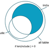 データベースドキュメント生成コマンド tbls 更新情報 ( PostgreSQL publicスキーマ表示仕様変更/Amazon DynamoDB対応/goccy ware etc)