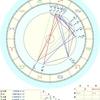 西洋占星術に見る、丸山隆平