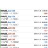 【 11月 7日】FX自動売買記録:ユーロドル