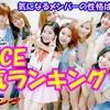 【Twice】メンバー人気ランキング