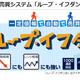 ループイフダン(ドル円B50)の運用成績〜とりあえずJアラート回避