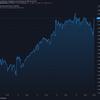 2020-12-19 今週の米国株状況