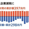 消費税10%は→5%に減税を
