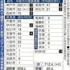 新型コロナ 兵庫県 4人 2020.07.06