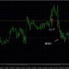 トレード結果 GBP/AUD