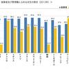 日本は後進国。女性活躍推進も、障害者人権問題も。