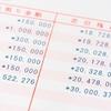 取引銀行の合併と預金保険