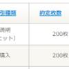 5月14日の利益は +432,600円でした!