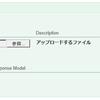 ファイルをアップロードする API の Swagger ドキュメントを書く