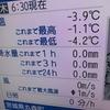 今日は蕎麦の日。旭川の蕎麦粉でした。