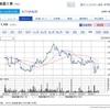 超ネットネット株【3952】中央紙器工業に新規投資したよ!!