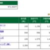 保有株含み損益 -2017.7.14 西松屋チェーンの株価推移など