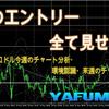 5月29日(土)【Weekly】ドル円・ユーロドルの今週のチャート分析・環境認識・来週のチャート予想