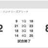 琉球ゴールデンキングス、10/25(水)の京都戦をスポナビライブで観戦したった。