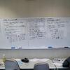 方陣の数理,免疫モデル,オークション(3年ゼミ)