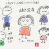 【53】子連れの留学で一番ありがたかったことは誰もケガや病気をしなかったこと