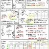 簿記きほんのき113【精算表】売上原価(売上原価の行で計算)