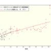 【パークシティ武蔵小山 ザ タワー】新築価格の分析