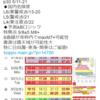 【地震予知】国内危険度は5月13日~20日までがL6(要警戒)・21日がL5(警戒)・22日がL4(要注意)!21日まではmaxM7+の可能性も!!地磁気の乱れが『南海トラフ地震』などの大地震のトリガーに!?