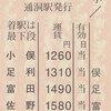 わたらせ渓谷鉄道  準常備片道乗車券 3