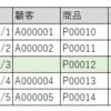 【DWH】データモデリング (2.ディメンションとファクトは、内部結合にする。)