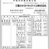 三菱ふそうトラック・バス株式会社 平成29年度決算公告