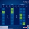 【FIFAクラブワールドカップ2019カタール】日程/組み合わせ/チケット情報まとめ