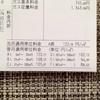 ガス代最安値更新!と検針票を眺めてて初めて知ったガス代のしくみ(東京ガス)。