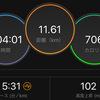 ジョギング11.61km・静岡まであと8日!3日ランオフからのジョグ