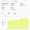 インドアサイクリングトレーニングを