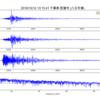 千葉県北東部地震(M5.3)での地震波形を耳で聞こえるようにしてみた