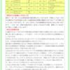 武庫川一文字のブリパターン解析