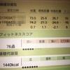 5か月目のダイエット測定結果(池袋西武カラダステーション)