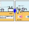 緊急地震速報の仕組み、メリット・デメリットを徹底分析