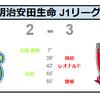 【2020 J1 第1節】湘南ベルマーレ vs 浦和レッズ